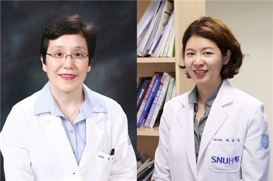 ▲김나영 교수(왼쪽)와 최윤진 교수.[사진제공=분당서울대병원]