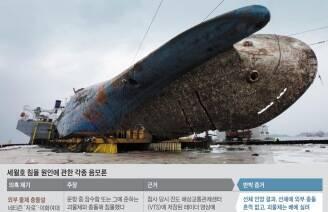 잠수함 충돌 괴담 퍼뜨리던 이들.. 이젠 무책임한 침묵'