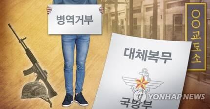 양심적 병역거부자 대체복무 '36개월 교도소 근무'(PG) [최자윤 제작] 사진합성·일러스트