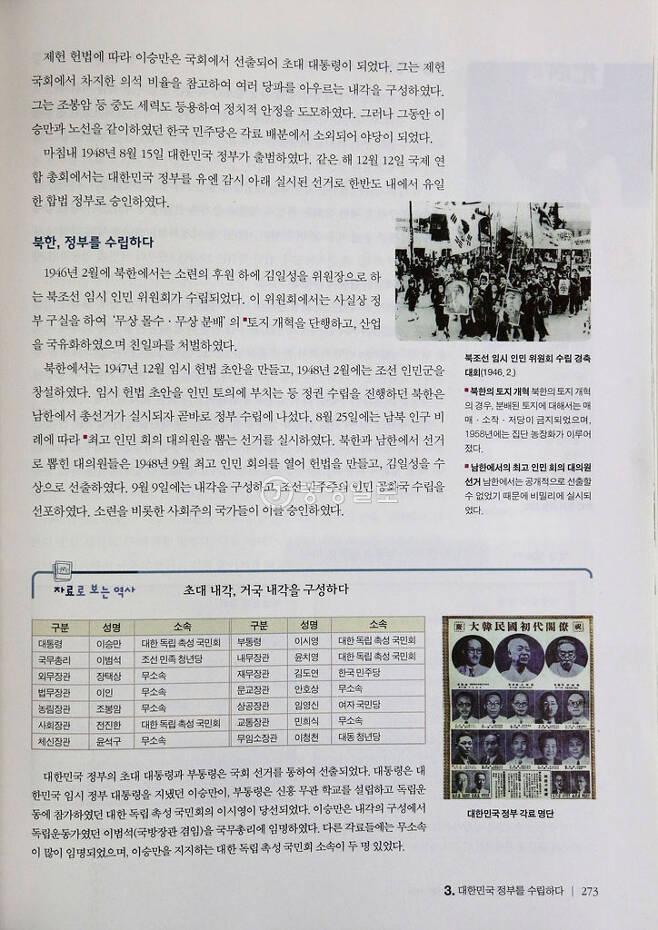 ▲ 정부 수립 / 두산동아