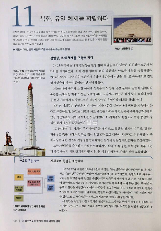 ▲ 북한 체제 소개 / 두산동아