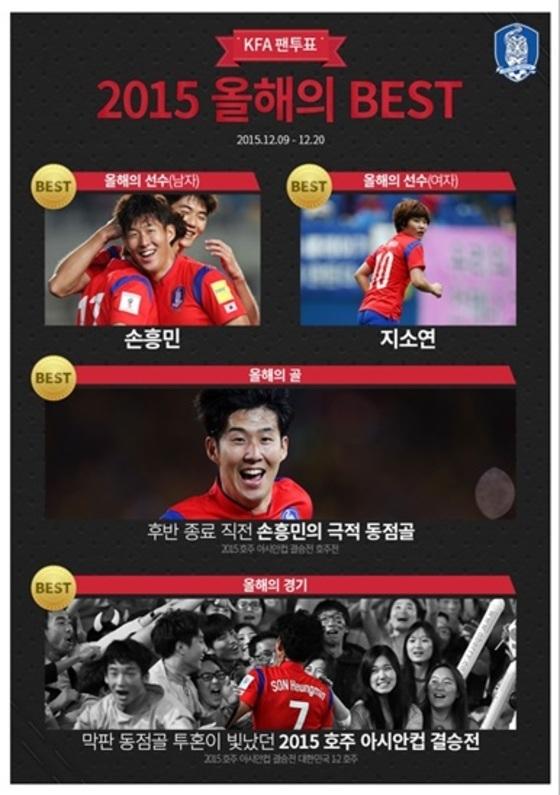 손흥민과 지소연이 축구 팬들이 뽑은 2015년 남녀 축구선수로 선정됐다. (대한축구협회 제공) © News1
