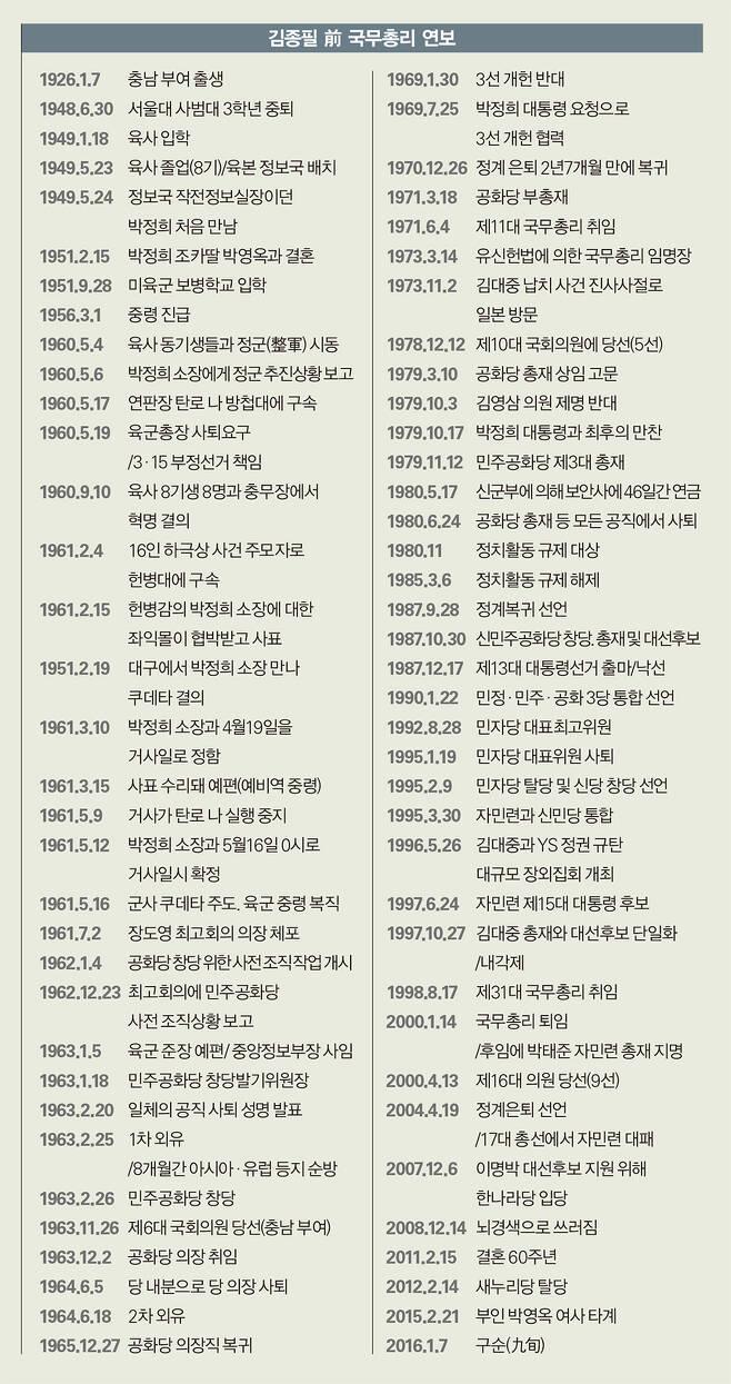 ⓒ 시사저널 미술팀