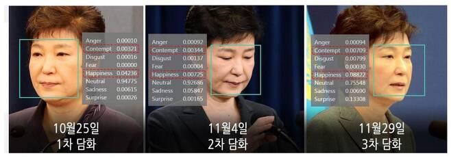 MS의 얼굴분석 기술로 비교해본 박근혜 대통령의 1차·2차·3차 대국민담화 측면 모습.