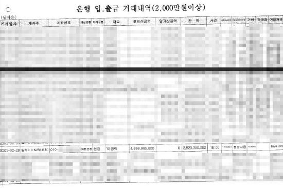 (사진=김경협 의원실 제공)