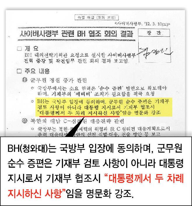 이철희 더불어민주당 의원이 24일 공개한 '사이버사령부 관련 BH 협조 회의 결과' 문서.
