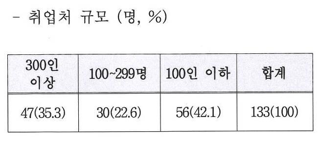한국무역협회 도쿄지부 자료 ②