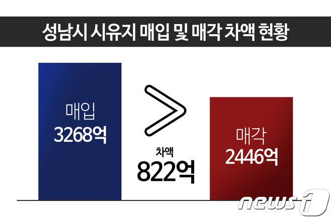 성남시 제공© News1