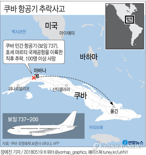 """[그래픽] 쿠바서 항공기 이륙 직후 추락…""""100명 이상 사망"""""""