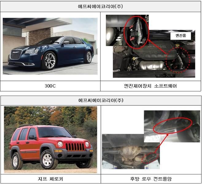 제작결함으로 리콜조치된 차량과 결함 부위. /사진제공=국토교통부