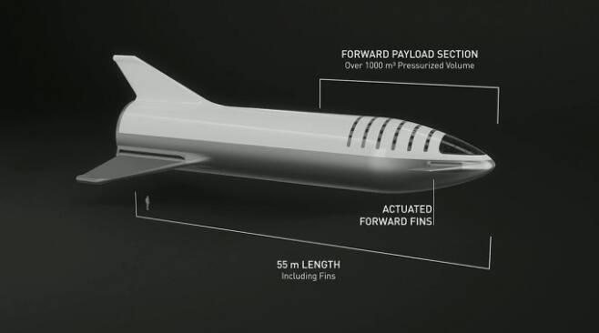 스페이스X의 차세대 초대형 재사용 로켓 '빅 팰컨 헤비로켓(BFR)'의 2단인 우주왕복선(BFS). - 스페이스X