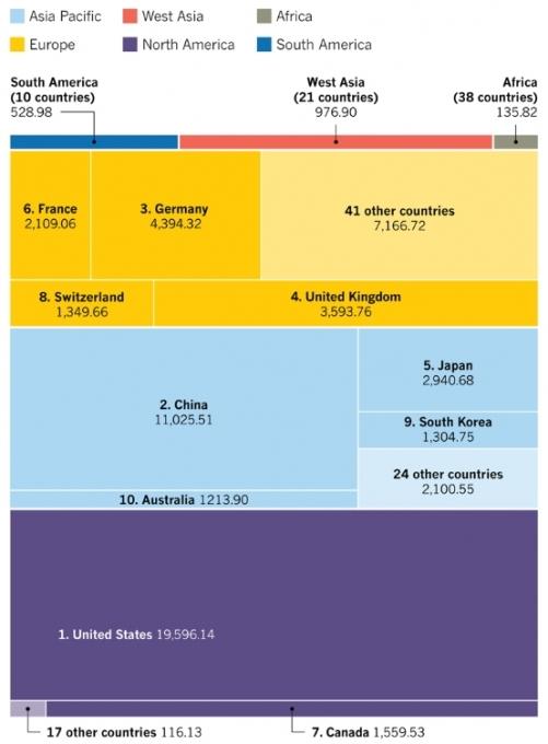 네이처 인덱스 대륙별 국가별 비중[출처: 네이처 인덱스]