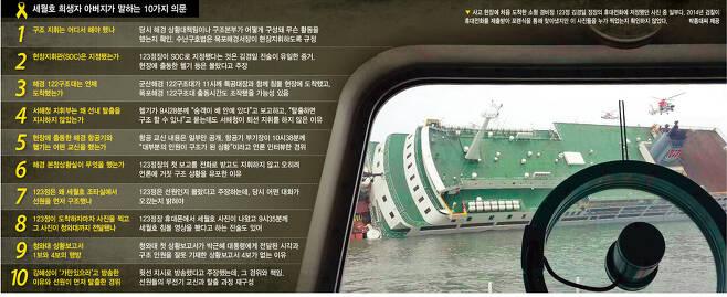 그래픽 박향미 기자 phm8302@hani.co.kr ※ 이미지를 누르면 크게 볼 수 있습니다.