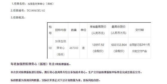 중국군의 장비 구매를 하는 '전군장비구매정보망'에 오른 고급형 방탄복 입찰 공고. [중국 현대함선잡지사망 캡처]
