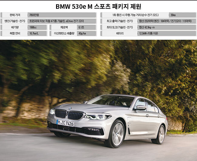 사진 BMW