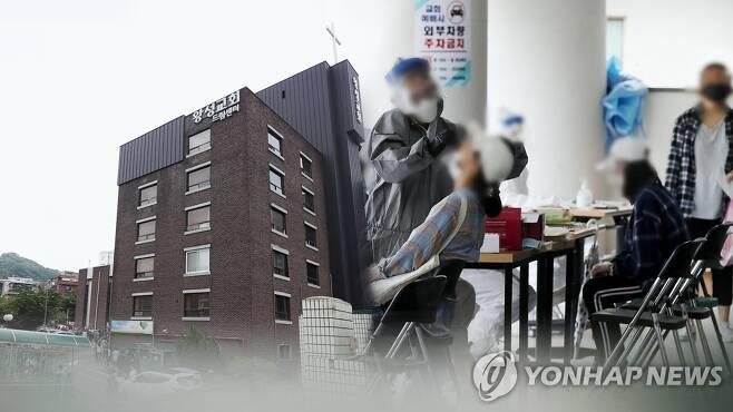 서울 왕성교회 집단 감염…선별진료소 운영 (CG) [연합뉴스TV 제공]