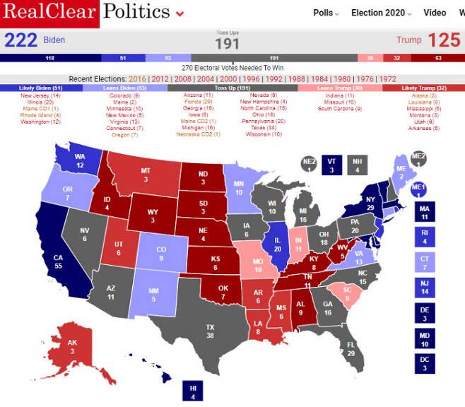정치전문 리얼클리어폴리틱스가 예측한 선거인단 확보 수. 조 바이든 전 부통령 222, 도널드 트럼프 대통령 125, 경합 191로 분류했다(6월27일 기준).|리얼클리어폴리틱스