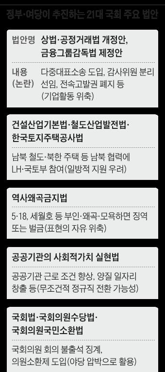 /조선일보