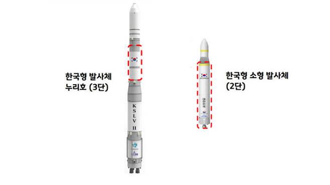 왼쪽은 개발 중인 한국형 3단 발사체 누리호, 75톤 엔진 5개와 7톤급 엔진이 들어간다. 오른쪽은 구상단계인 '한국형 소형발사체' 75톤 엔진 1개와 3톤급 엔진이 들어간다.