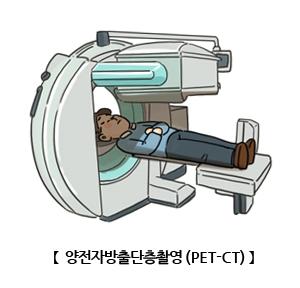 양전자 방출 단층촬영(PET) [출처: 서울아산병원]