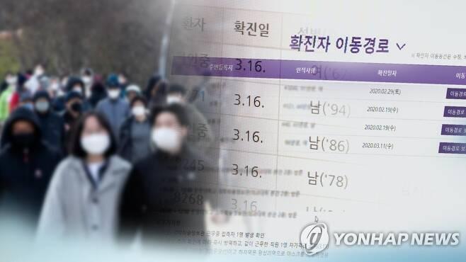 확진자 동선 공개 [연합뉴스TV 제공]