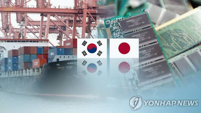 한일 교역 위축…분업 약화(CG) [연합뉴스TV 제공]
