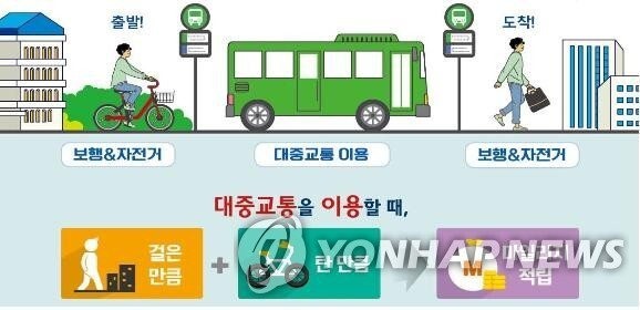 광역알뜰교통카드 [국토교통부 제공]