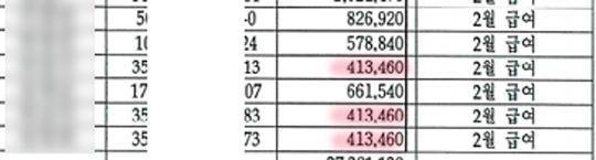 2019년 2월 경주시청 철인3종 선수들 급여목록. 3명의 선수가 41만원, 총 6명의 선수가 82만 원 이하의 월급을 받았다(사진=엠스플뉴스)