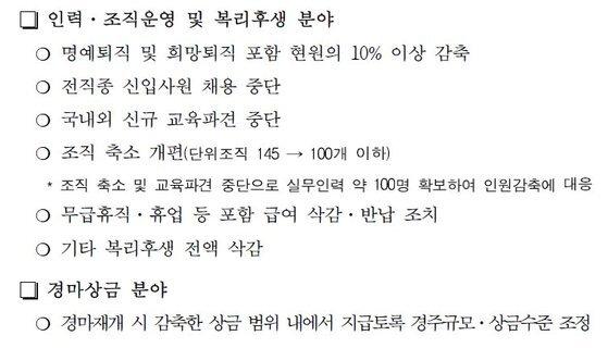 한국마사회의 '코로나19 사태에 따른 비상경영대책 보고' 자료 일부 캡처. 임성빈 기자