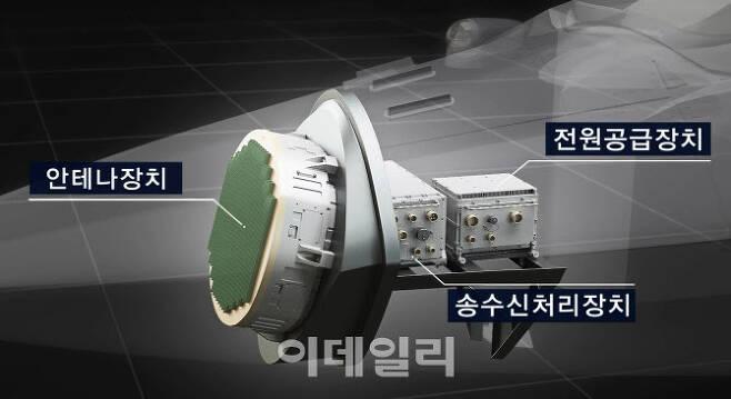 에이사(AESA) 레이더 시제품은 한국항공우주산업(KAI)에 인도돼 향후 한국형전투기(KF-X) 전면부에 탑재돼 각종 시험을 진행할 예정이다. [사진=방위사업청]