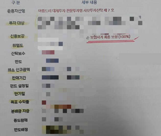 신한은행이 투자자들에게 제시한 판매자료