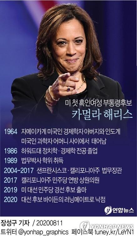 [그래픽] 미 첫 흑인여성 부통령후보 카멀라 해리스 (서울=연합뉴스) 장성구 기자 = sunggu@yna.co.kr