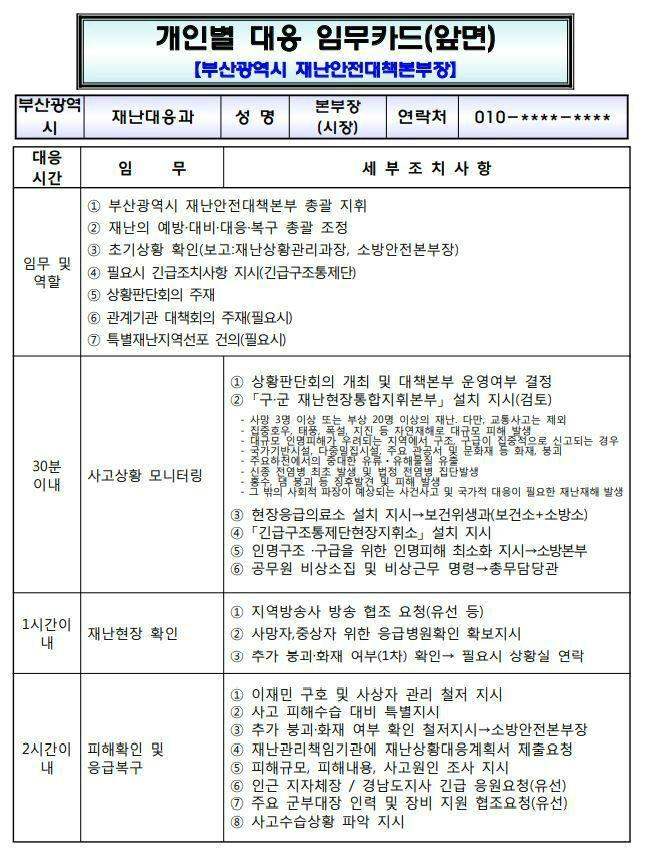 부산시가 2015년 작성해 홈페이지에 공개한 부산시장 재난 대응 임무카드. 임무가 시간대별로 명시돼 있다.(사진=부산시 홈페이지 자료 캡처)