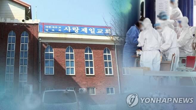 사실상 2차 대유행…사랑제일교회만 200명대 (CG) [연합뉴스TV 제공]