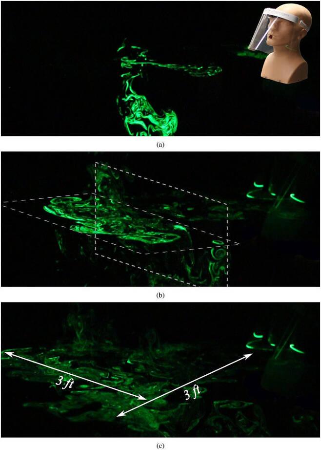 연구진의 비말 실험 모습 마네킹의 기침 장치로 액체가 분사되도록하고 레이저로 추적했다. 기침 후 (a)2.97초 (b)6.98초 (c)10.77초 이후 모습 (Physics of Fluids 9월1일판 'Visualizing droplet dispersal for face shields and masks with exhalation valves') 2020.09.03 /뉴스1