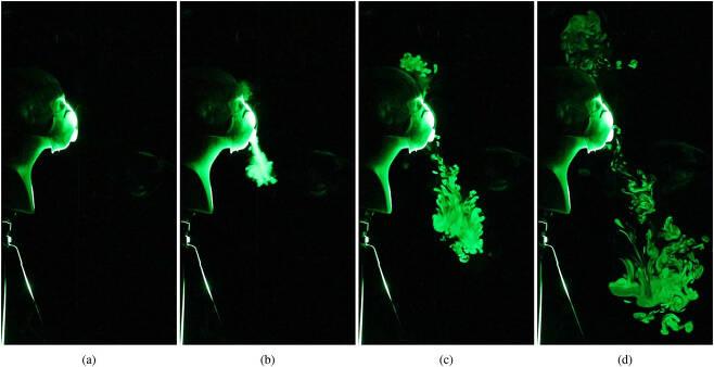 밸브형 N95 마스크 비말 확산 실험 (a)초기상태 (b) 0.2초 후 (c) 0.63초 후 (d) 1.67초 후 (Physics of Fluids 9월1일판 'Visualizing droplet dispersal for face shields and masks with exhalation valves') 2020.09.03 /뉴스1