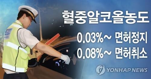 음주운전 단속 기준 [권도윤 제작] 일러스트