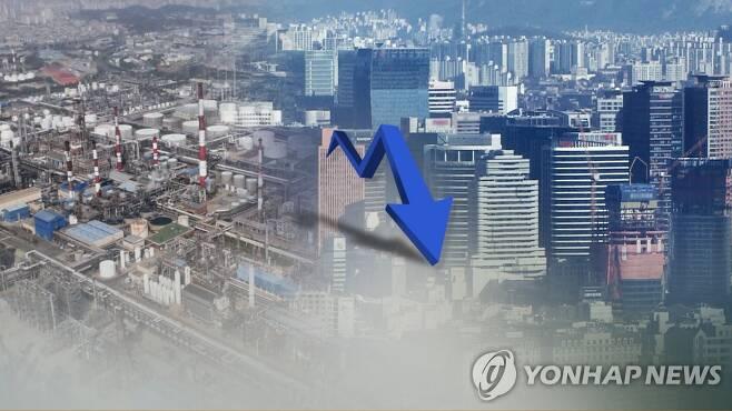 기업 활동성 감소(CG) [연합뉴스TV 제공]