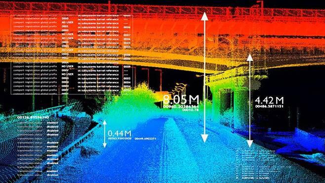 현대차그룹 계열사인 현대엠엔소프트도 국내 주요 도로에 대한 정밀 지도 데이터베이스를 구축했다. 측량 장치로 도로를 촬영하면 이 같은 이미지가 찍히고, 이것을 여럿 모아 정밀 지도로 제작한다. /현대엠엔소프트