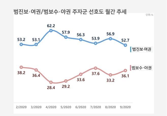 ⓒ 오마이뉴스