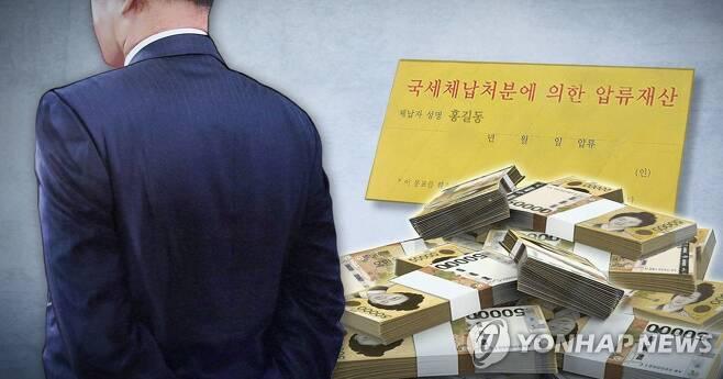 세금체납자 재산 압류 (PG) [제작 정연주] 일러스트