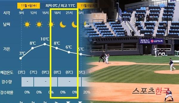 4일 저녁의 잠실은 기온이 한 자릿수까지 떨어진다. (사진=기상청 캡쳐, 스포츠코리아 제공)