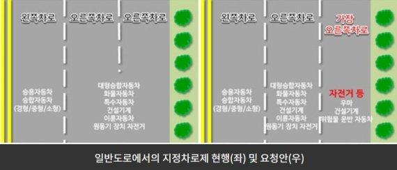 서울시가 지난 10일 발표한 '보행안전개선 종합계획' 중 지정차로제 관련 이미지 / 사진=서울시 제공