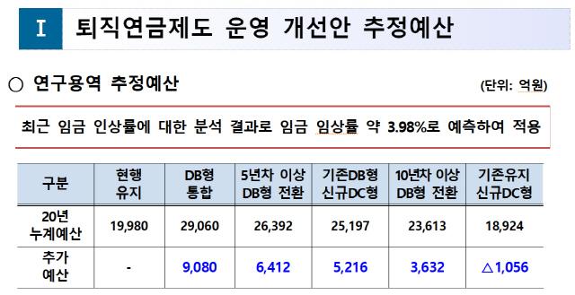 자료제공=서울시교육청