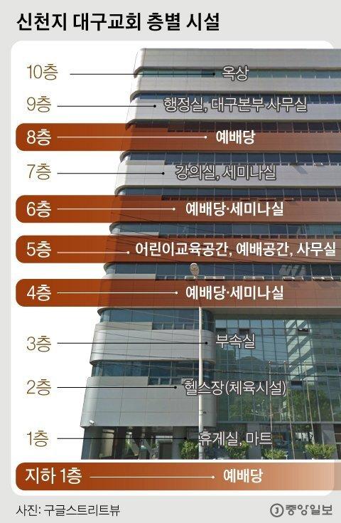 신천지대구교회층별시설. 그래픽=김경진 기자 capkim@joongang.co.kr [중앙포토]