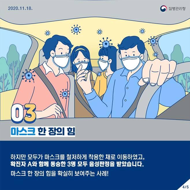 마스크 착용 모범사례 카드뉴스 [질병관리청 제공. 재판매 및 DB 금지]