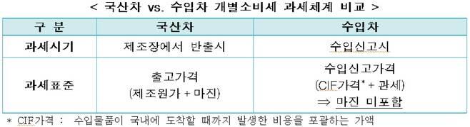 (자료=한국경제인연합회)2020.11.25/뉴스1 © 뉴스1