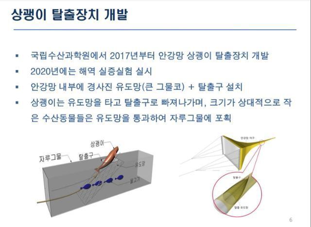 해양수산부가 개발한 상괭이 탈출장치. 해양수산부 제공