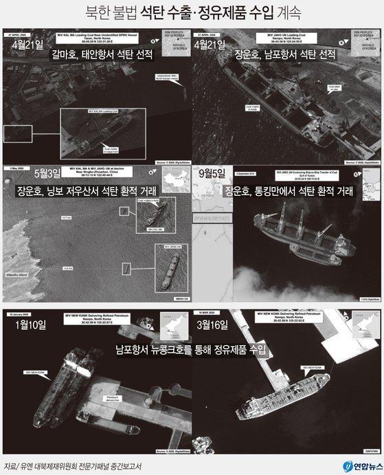 지난 9월 28일(현지시간) 공개된 유엔 안전보장이사회 산하 대북제재위원회의 전문가패널 중간보고서. 이 보고서에는 북한의 제재 회피 실태와 수법이 고스란히 담겨있다. [연합뉴스]