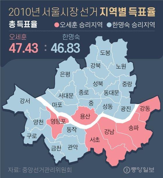 2010년 서울시장 선거 지역별 득표율. 그래픽=김영옥 기자 yesok@joongang.co.kr